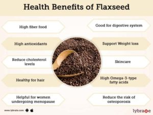 flaxseed acne-benifit