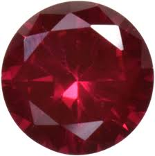 How-to-tell-if-ruby-is-real-synthetic-Ruby